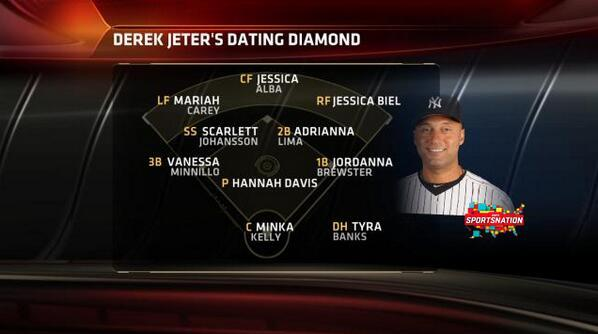 Why There Can't Be Another Jeter
