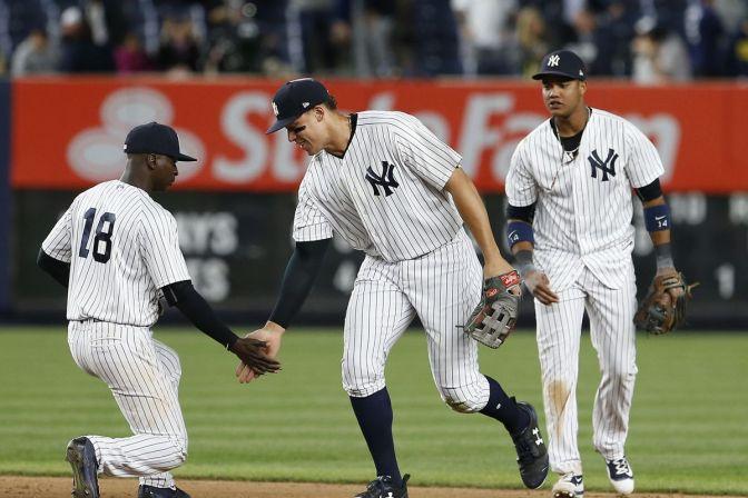 2017 Yankees Report Card